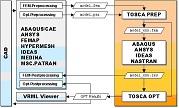 TOSCA结构优化设计软件